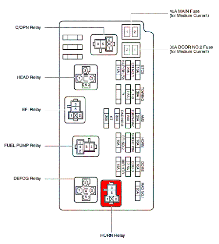 2003 tundra fuse box wiring diagram