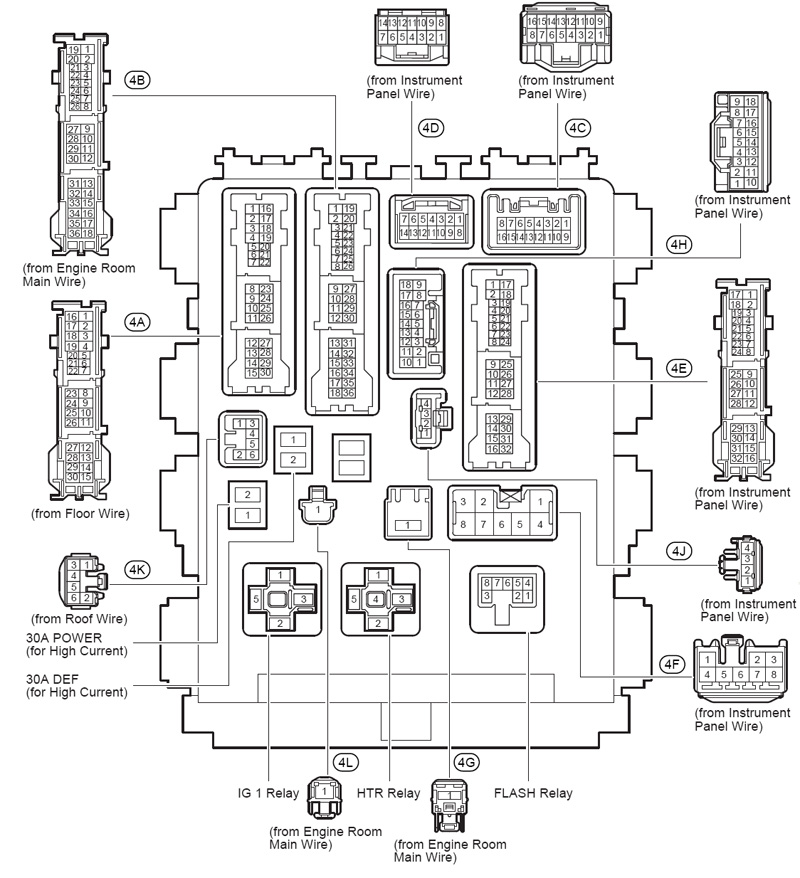 2008 toyota auris fuse box location   35 wiring diagram