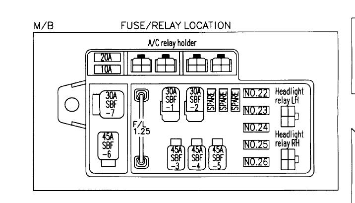 subaru outback fuse box diagram image details wiring data schema u2022 rh exoticterra co