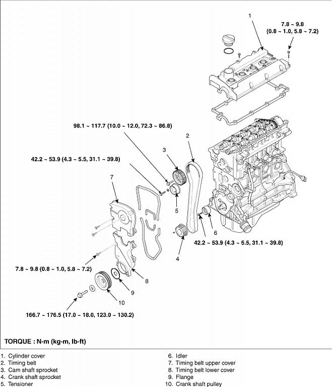 2009 kia spectra timing belt diagram image details2009 kia spectra timing belt  diagram
