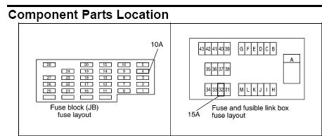 2009 nissan versa fuse box diagram NKKYKfa 2009 nissan versa fuse box diagram image details 2009 nissan versa fuse box diagram at bayanpartner.co
