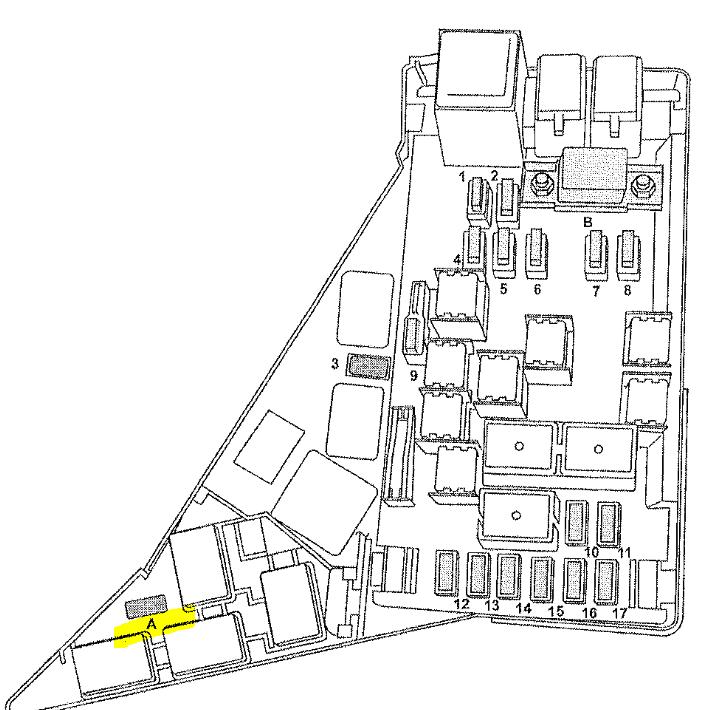 subaru impreza fuse box diagram electrical diagrams forum u2022 rh woollenkiwi co uk 2008 subaru impreza fuse box diagram 2007 subaru impreza fuse box diagram