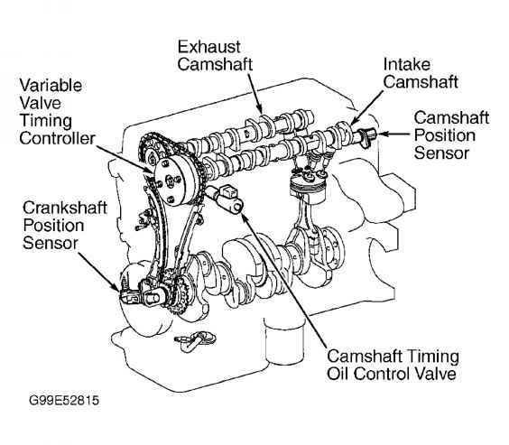 2009 Toyota Corolla Timing Chain Marks