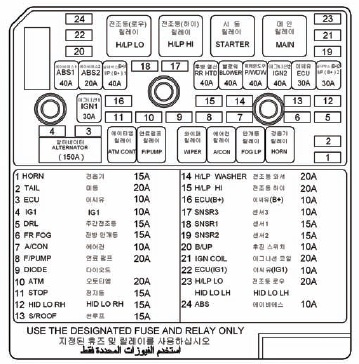 2000 Hyundai Sonata Fuse Box Diagram on 2005 hyundai elantra radio diagram