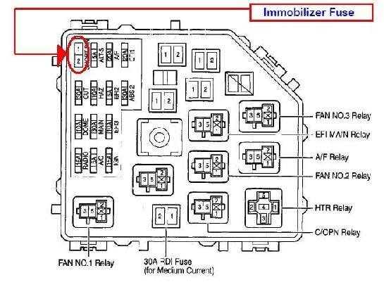 2010 toyota corolla fuse panel diagram 18 11 spikeballclubkoeln de \u2022