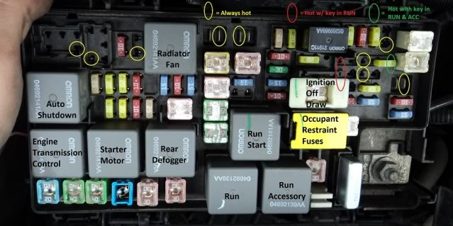 2011 Jeep Liberty Fuse Box Location Wiring Diagram Schematicsrh1hudsepromfiltertechnikde: 2007 Jeep Liberty Fuse Box Location At Gmaili.net