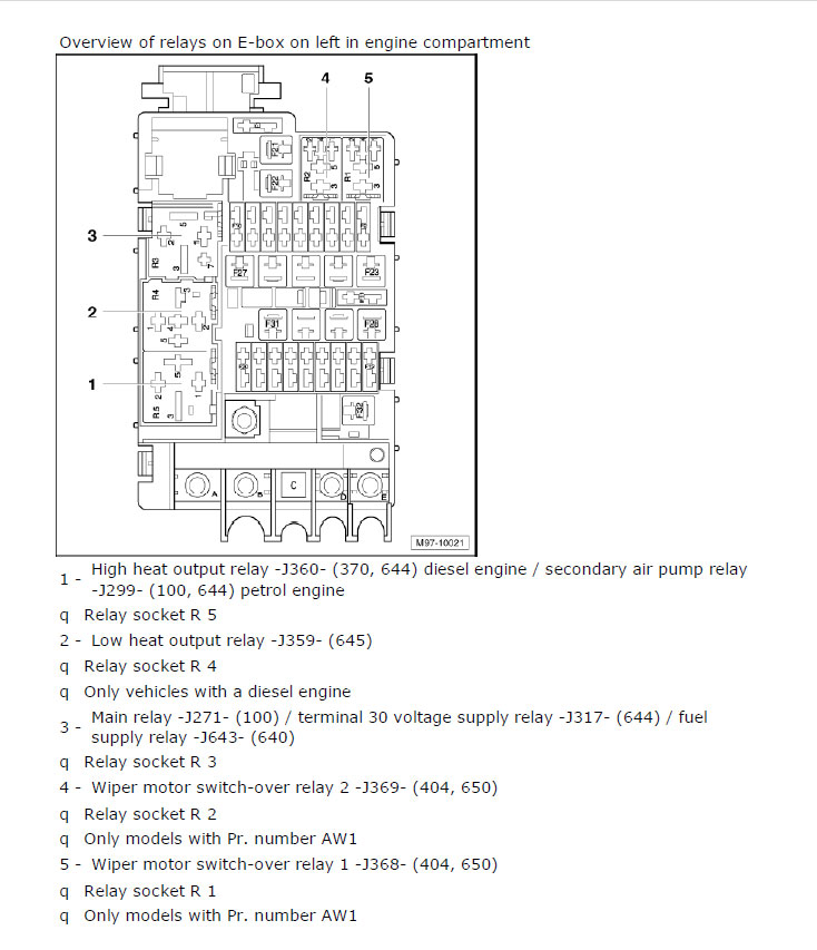 DIAGRAM] 2013 Volkswagen Jetta Tdi Fuse Diagram FULL Version HD Quality Fuse  Diagram - PACKAGEDIAGRAMS.BJOLY-PHOTOGRAPHIE.FRpackagediagrams.bjoly-photographie.fr