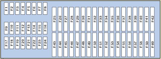 2011 vw jetta fuse box diagram – motogurumag  motogurumag