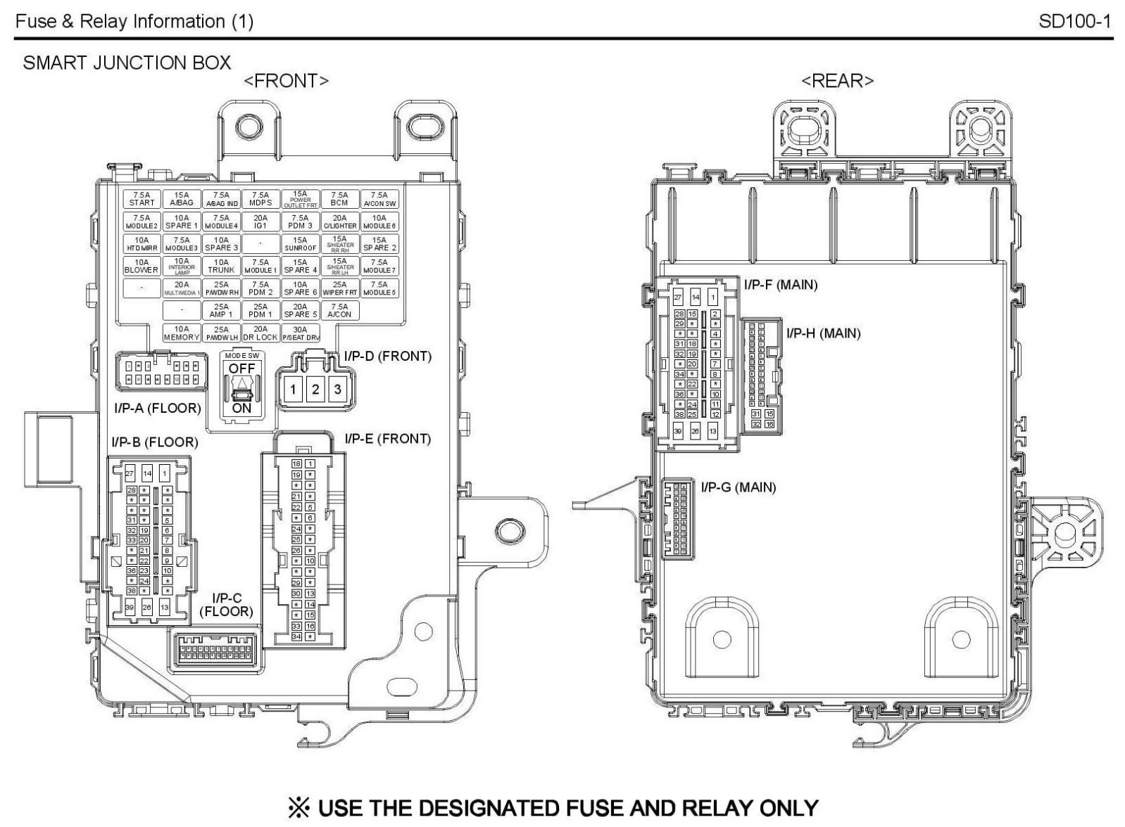 2012 Hyundai Elantra Fuse Box Diagram