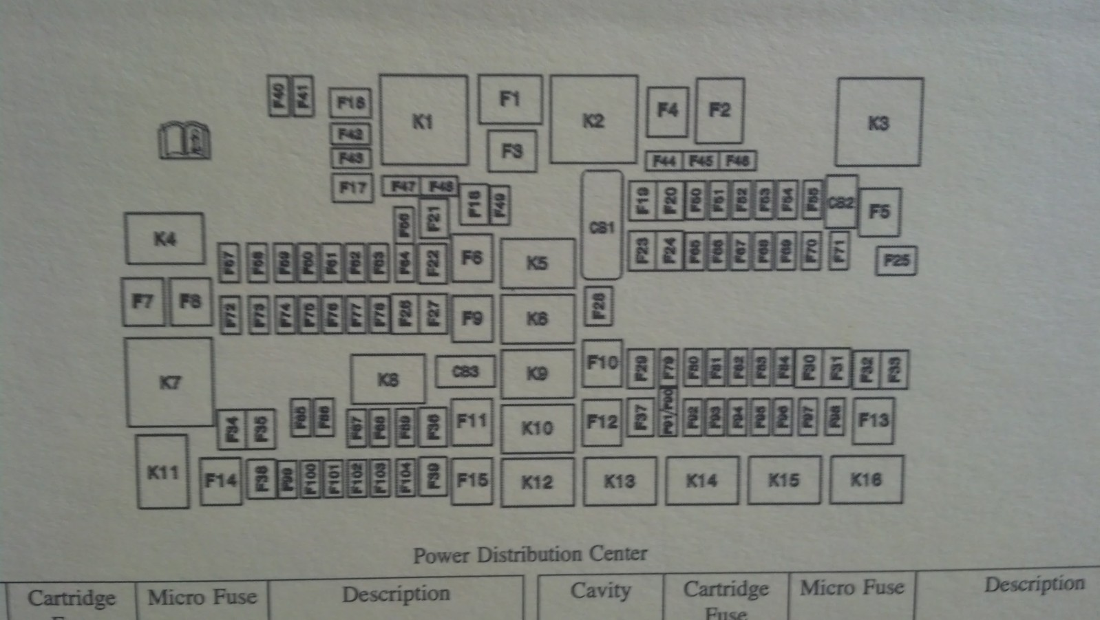2013 dodge ram fuse box - wiring diagram loot-warehouse -  loot-warehouse.pmov2019.it  pmov2019.it