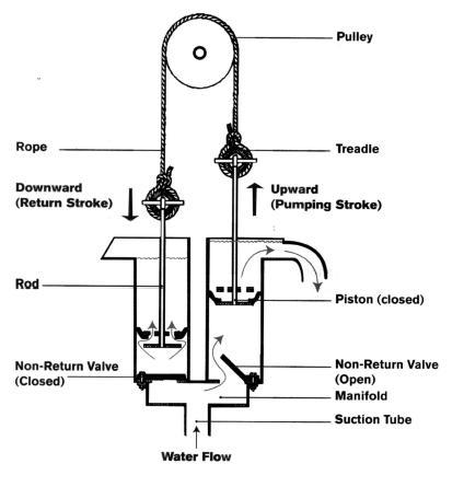 kawasaki atv 750 engine diagram