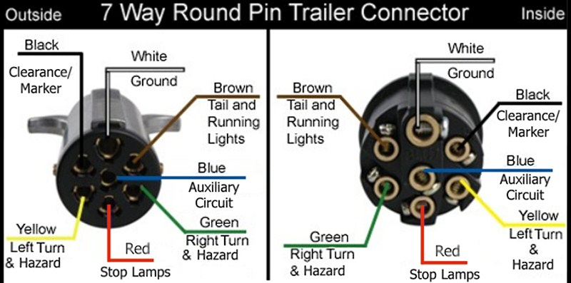wiring diagram for 7 way blade plug images trailer wiring diagram wiring diagram 4 wire trailer lance c er