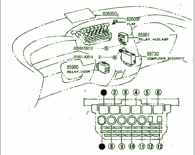 93 camry fuse box wiring diagram specialties93 toyota camry fuse box diagram image details