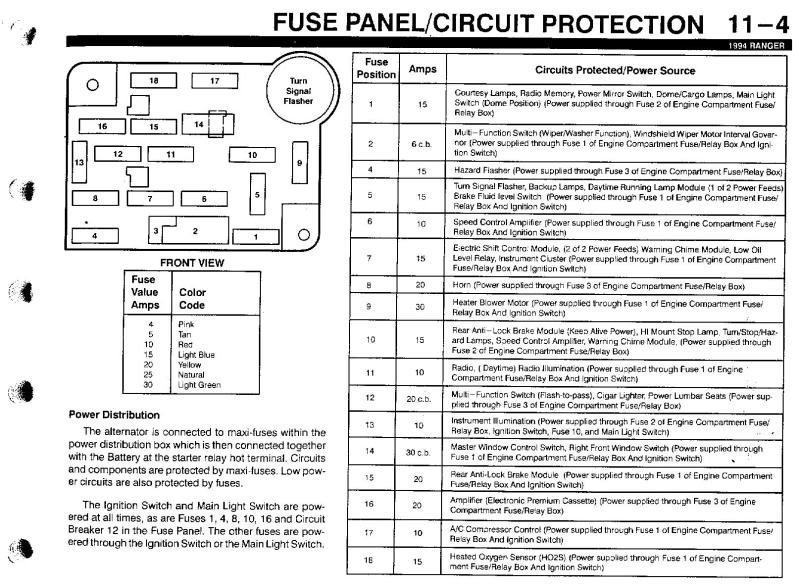94 Ford Ranger Fuse Box Diagram