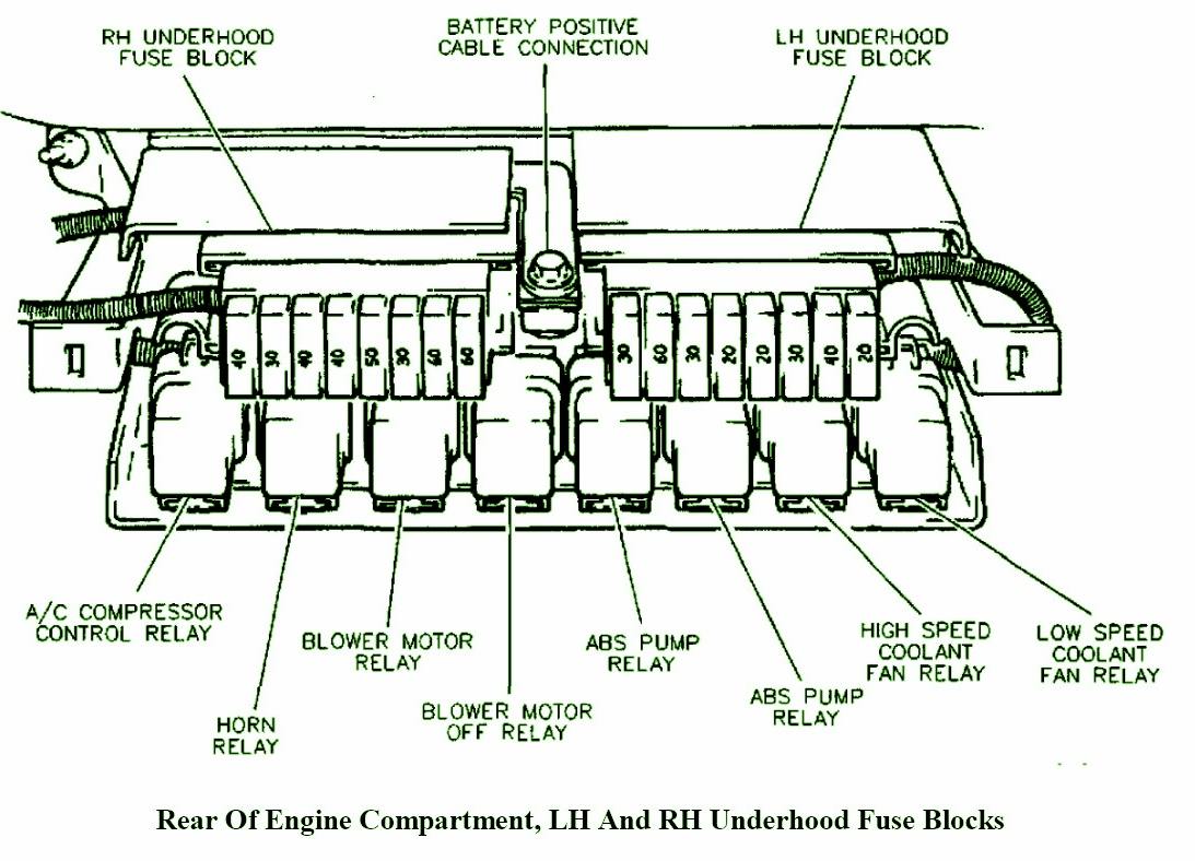 1995 Buick Lesabre Fuse Panel Diagram Wiring Diagram