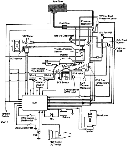 Toyota 4runner Fuel Pump Wiring Diagram