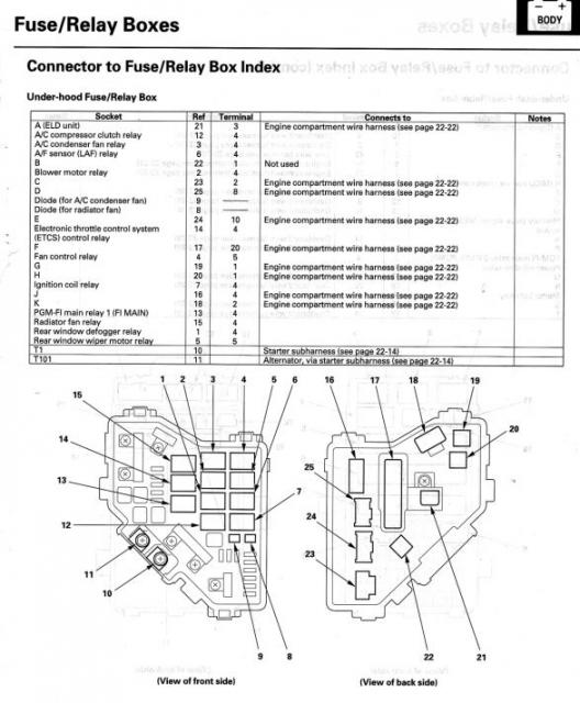 2004 Honda Civic Ac Compressor Relay Location