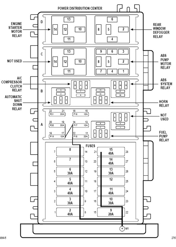 jeep tj fuse box diagram wiring diagrams online