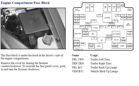 2001 s10 fuse box diagram 2001 wiring diagrams online
