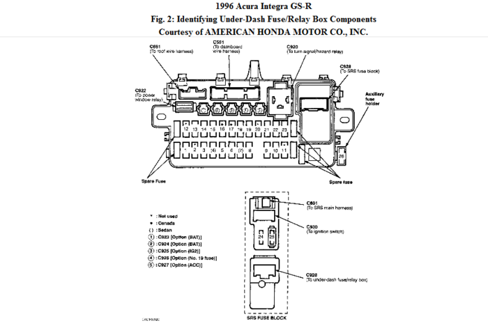 95 Acura Integra Fuse Box Diagram
