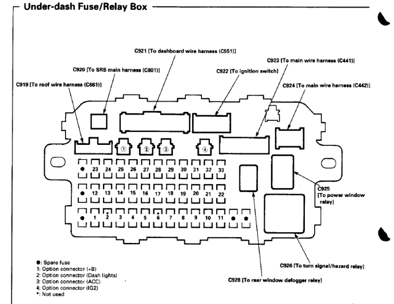 acura integra fuse box diagram ftqsKzc 94 integra wiring harness diagram wiring diagrams for diy car 94 Integra GSR at mifinder.co