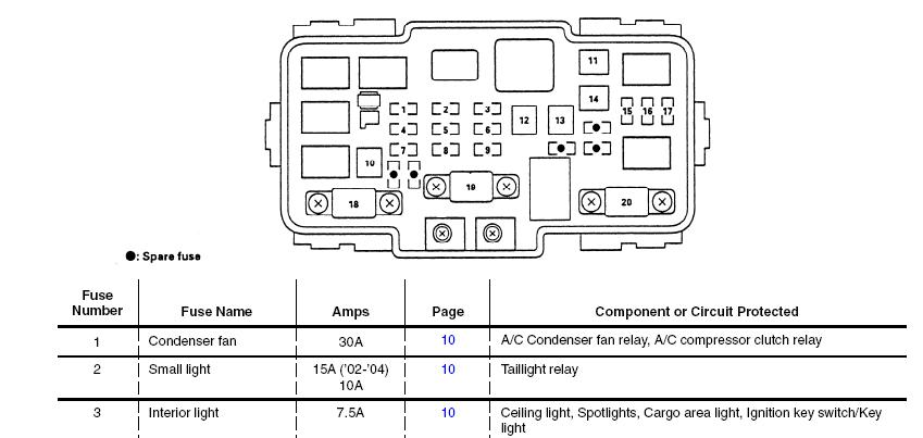acura fuse box 96 in wiring diagram Honda Fit Wiring Diagram acura cl type s fuse box wiring diagram