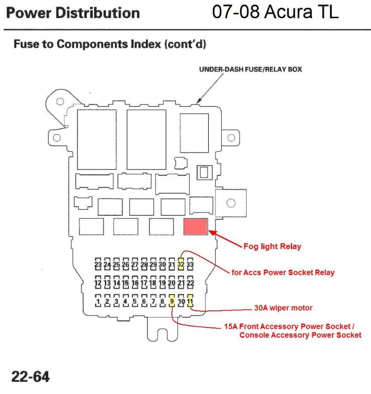 acura tsx fuse box diagram acura wiring diagrams online