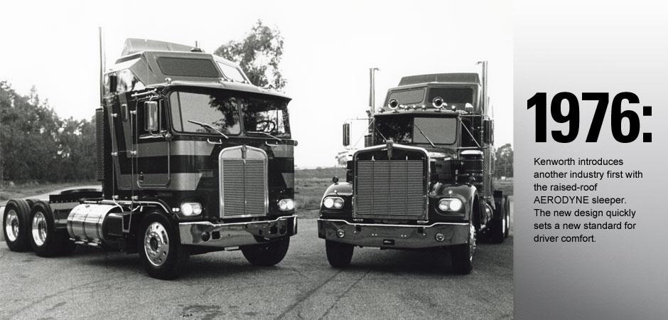 Aerodyne Kenworth Truck 1976