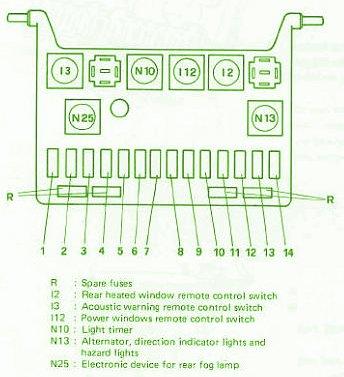 alfa romeo gt fuse box layout schematic diagram rh 136 wihado de