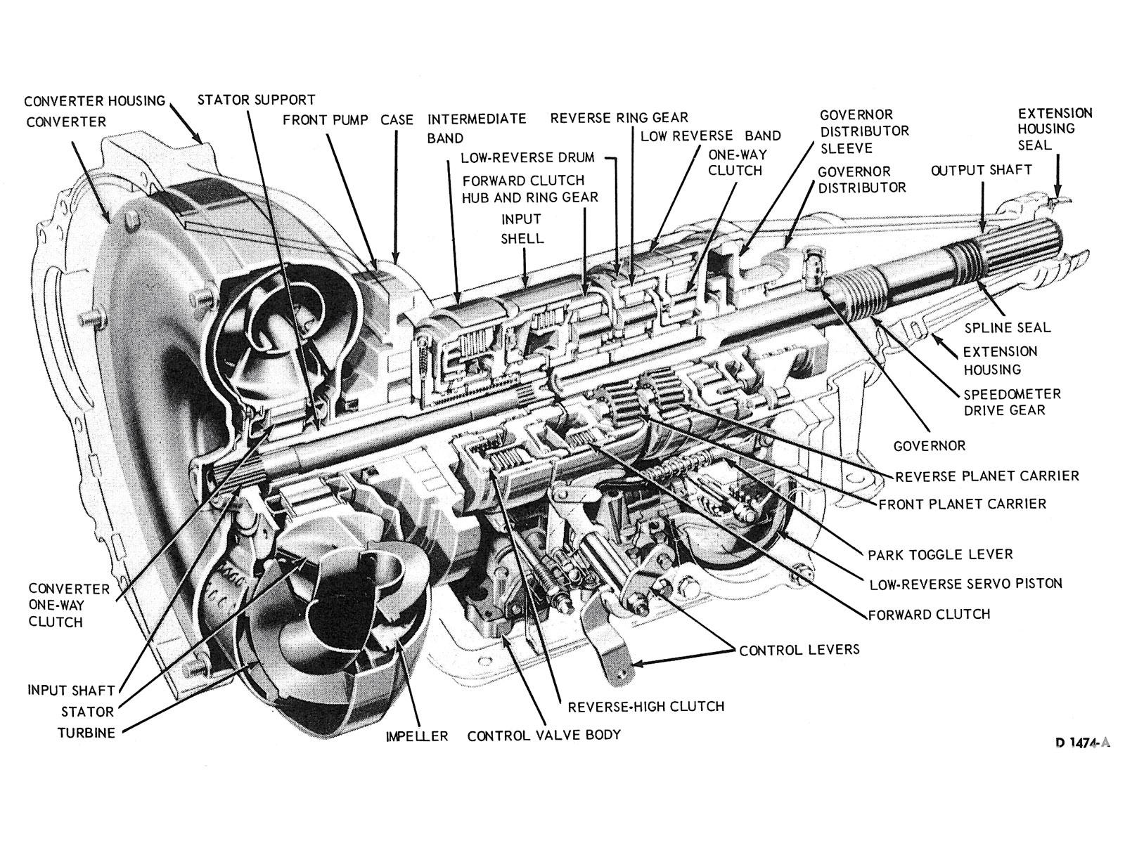 e4od transmission wiring diagram image details Allison Transmission Schematics allison transmission wiring diagram allison transmission schematics