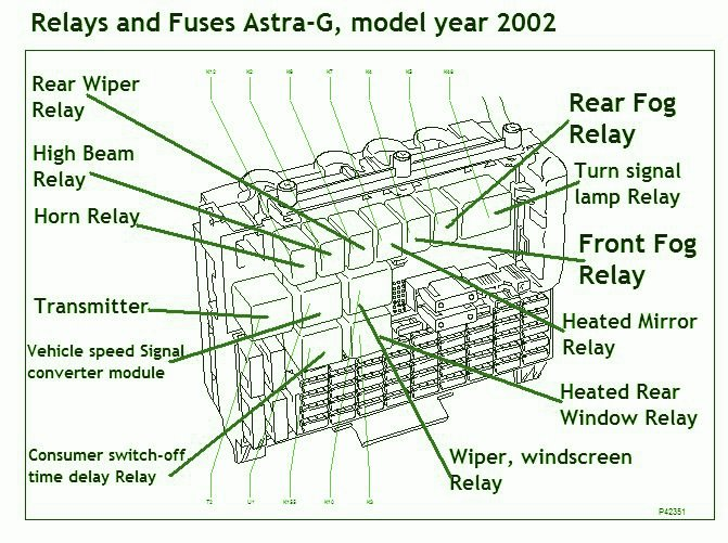 astra fuse box diagram 2002 hoAiegD s motogurumag com i astra fuse box diagram 2002 hoaiegd jpg vauxhall corsa fuse box layout 2011 at edmiracle.co