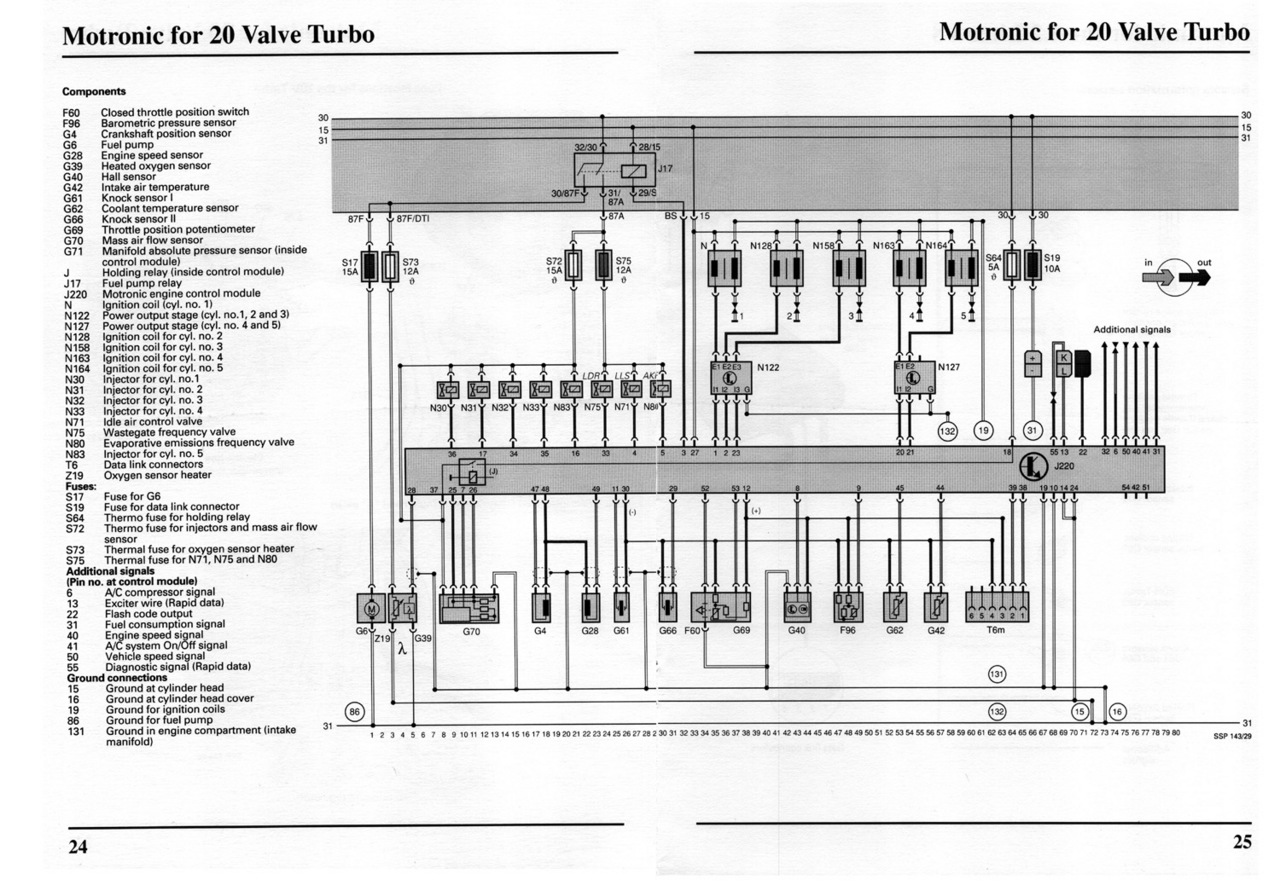 Audi Tt Fuse Box Diagram Trusted Schematics 1996 Hyundai Accent Image Details 2008 A4