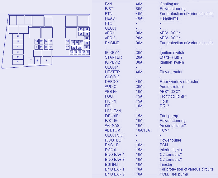 [SCHEMATICS_4FR]  BMW 528I Fuse Box Diagram - image details | 2008 Bmw 528i Fuse Box Diagram |  | MotoGuruMAG