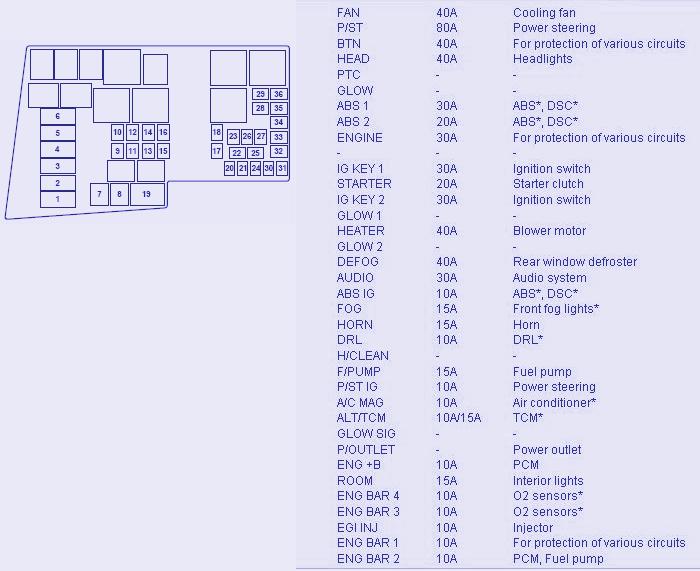 bmw 528i fuse box diagram IGHgSqs bmw 528i fuse box diagram image details