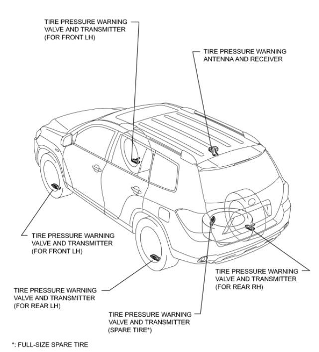 BMW Control Module Location