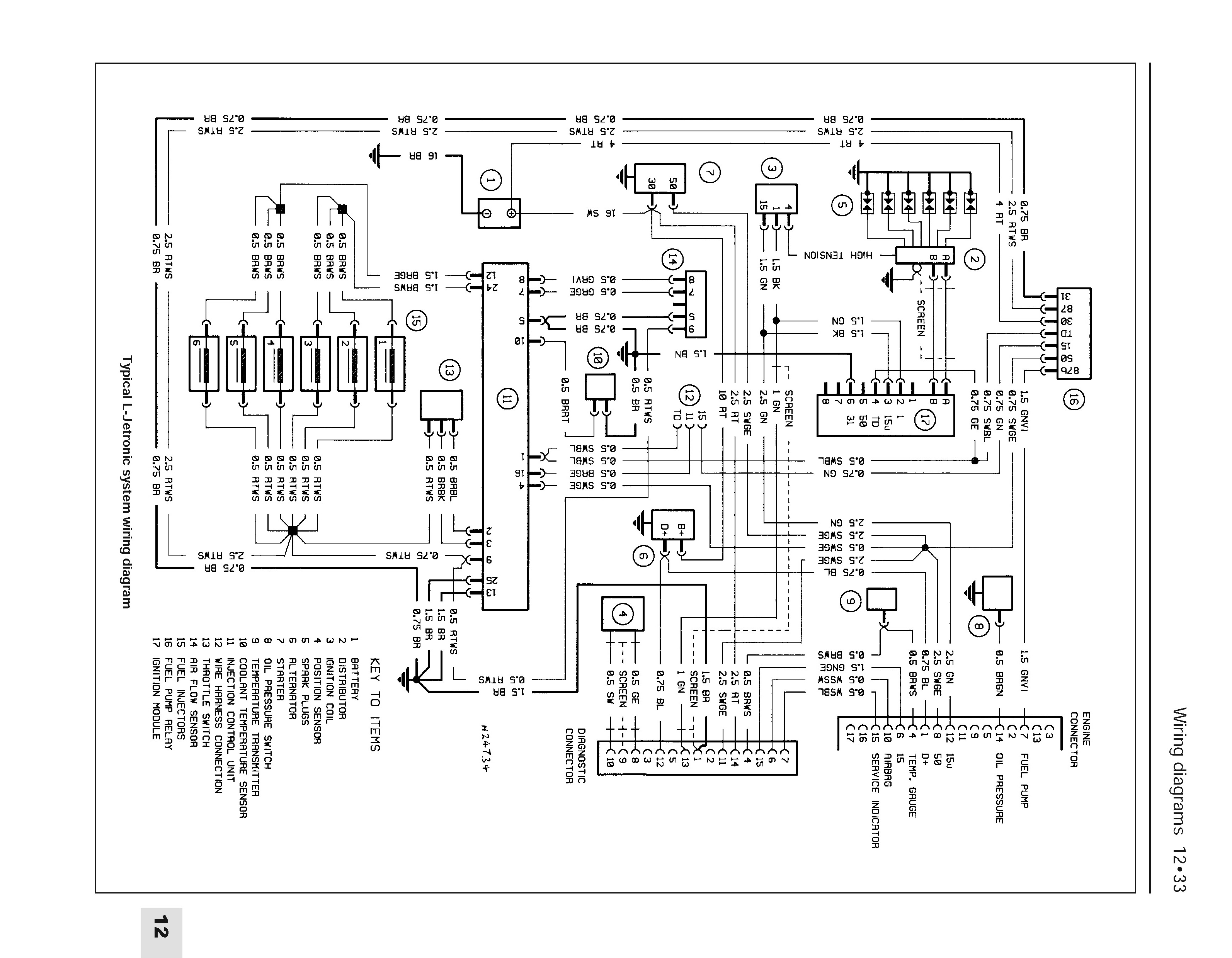 BMW E30 Engine Wiring Diagram