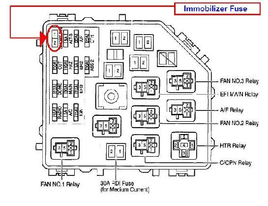 BMW E39 Fuse Box Location - image details
