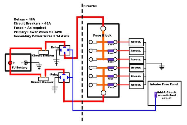 Cooper Bussmann Fuse Box Wiring Diagram - Circuit Wiring And Diagram on taylor fuse box, bussmann fuse relay box, square d fuse box,