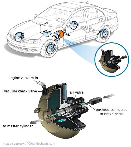 Range Rover P38 Brake Booster - image details