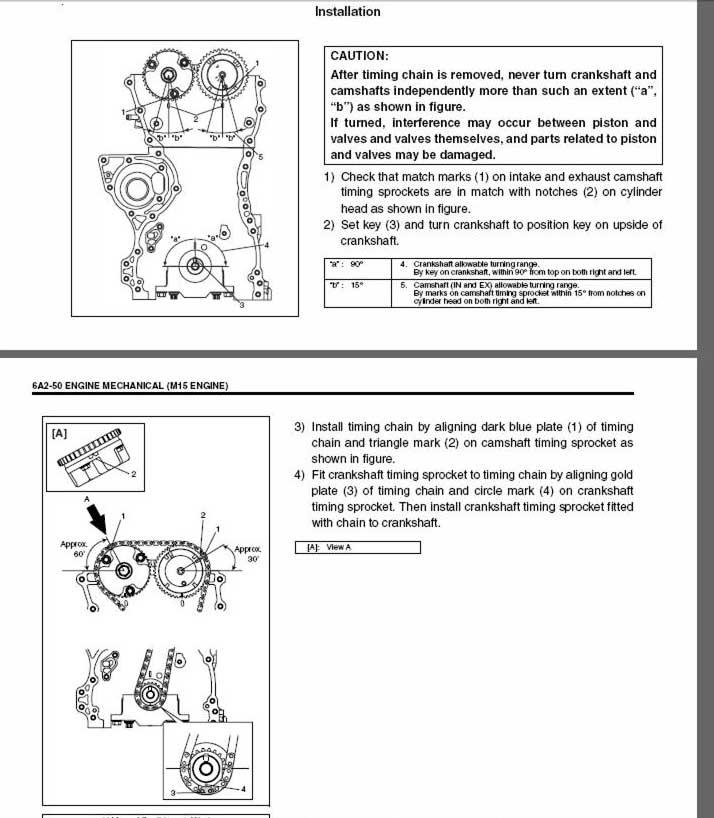 Cambio de Correa de Distribución en Suzuki Swift GTI 1.3L