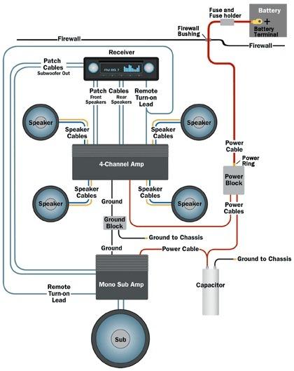 Chinese ATV CDI Wiring Diagram - image details on