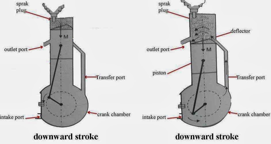 car engine diagram image details car engine diagram