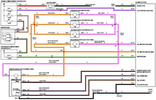 central door lock wiring diagram BQilOTG car center lock wiring diagram club car solenoid wiring diagram  at n-0.co