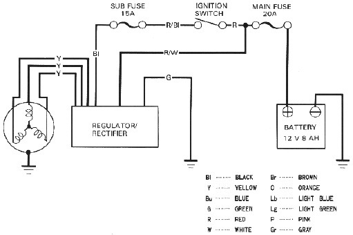 Charging System Wiring Diagram on charging system wiring diagram