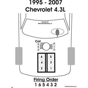 T4749618 Order wires go distributor cap moreover Dodge Ram 1500 360 Engine Diagram in addition 1989 Corvette Map Sensor Location also 1999 Jeep Cherokee Sport Wiring Diagram additionally T6754863 Need firing order. on chevy v8 firing order diagram