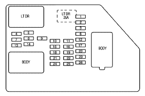 chevy silverado fuse box diagram image details chevy silverado fuse box diagram