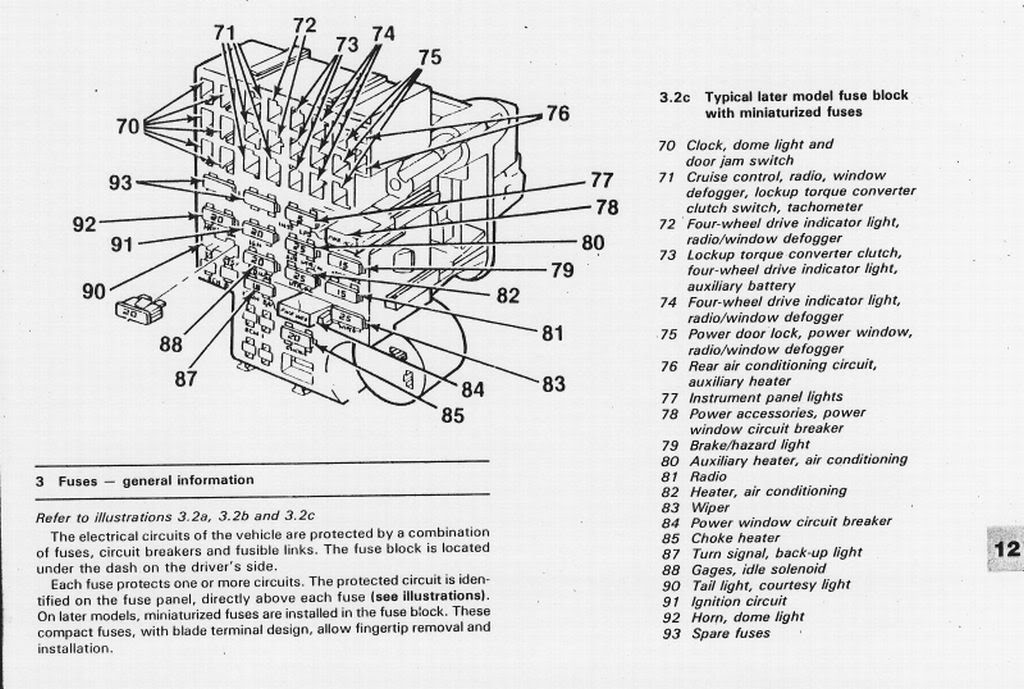 chevy silverado fuse box diagram amBfVyj fuse box 79 silverado diagram wiring diagrams for diy car repairs 1983 Blazer at bayanpartner.co