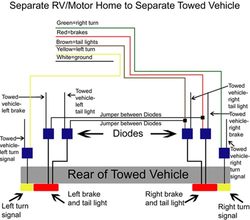2001 Chevy 1500 Silverado Tail Light Wiring Diagram Wiring