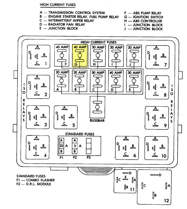 Chevy Steering Column Parts Diagram