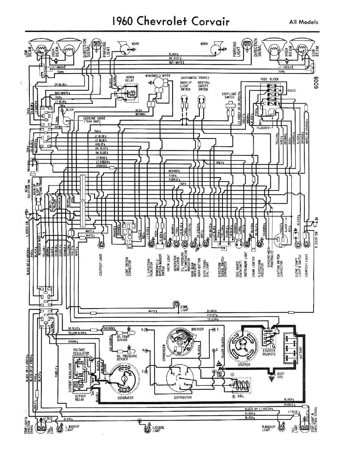 60 Chevy Wiper Wiring Diagram Electrical Diagrams 2 Speed Schematic Motor